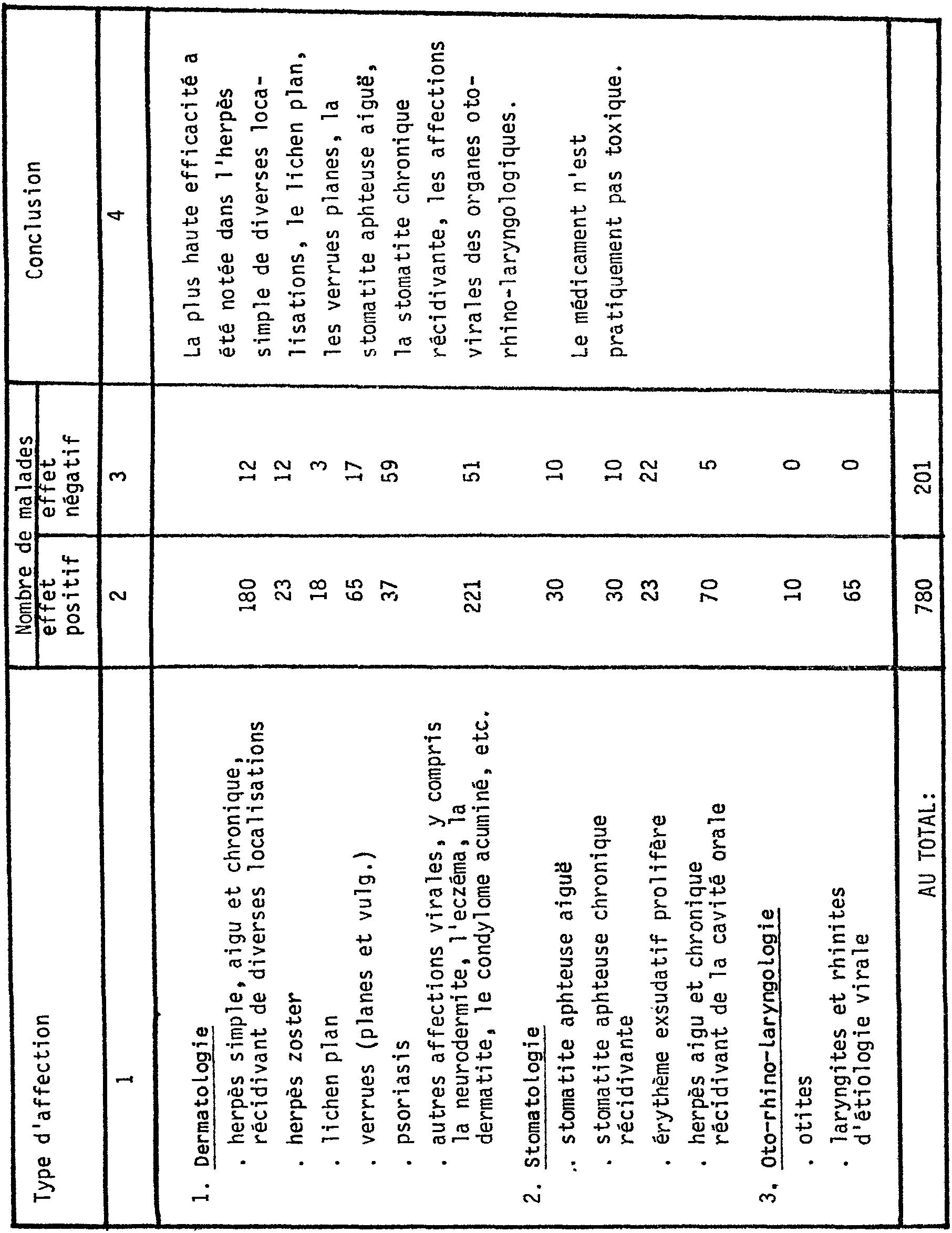 condilom alpisarin hólyag papillomatosis