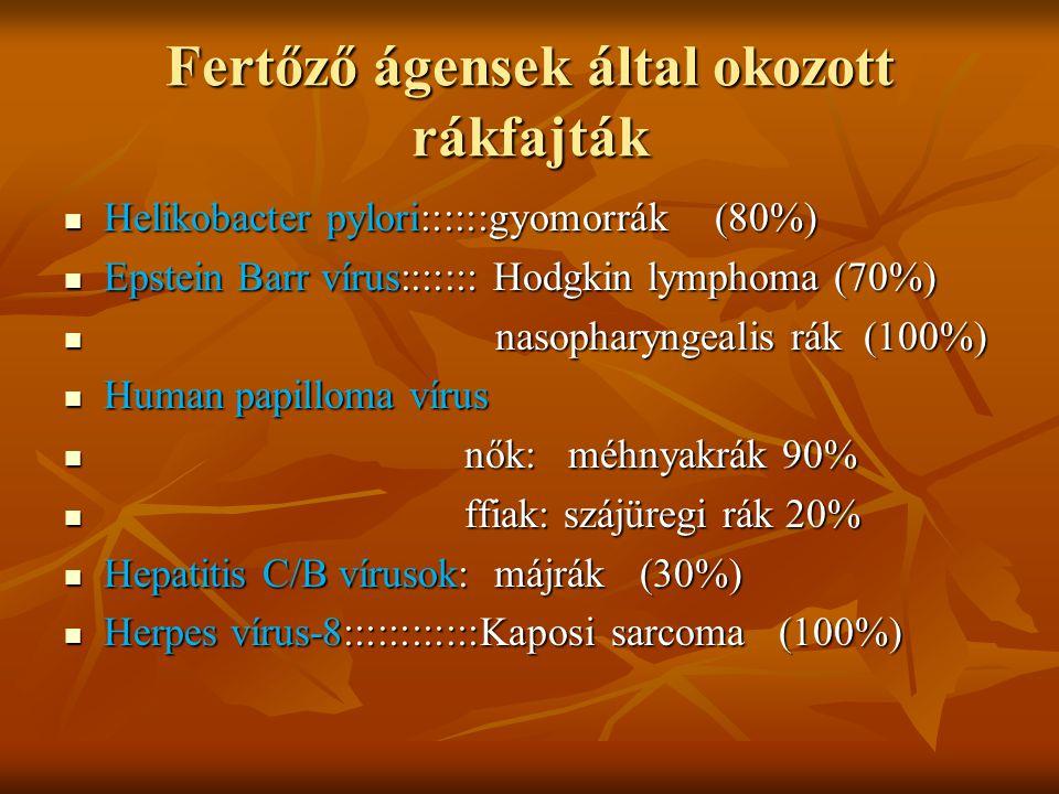 oropharyngealis rák kialakulása