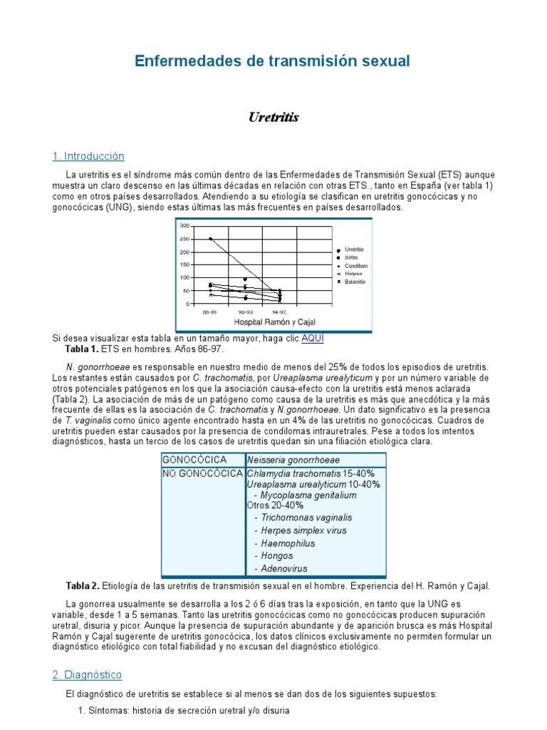 Ureaplasma és Mycoplasma fertőzések – Biztonsábutor-lakberendezes.hu