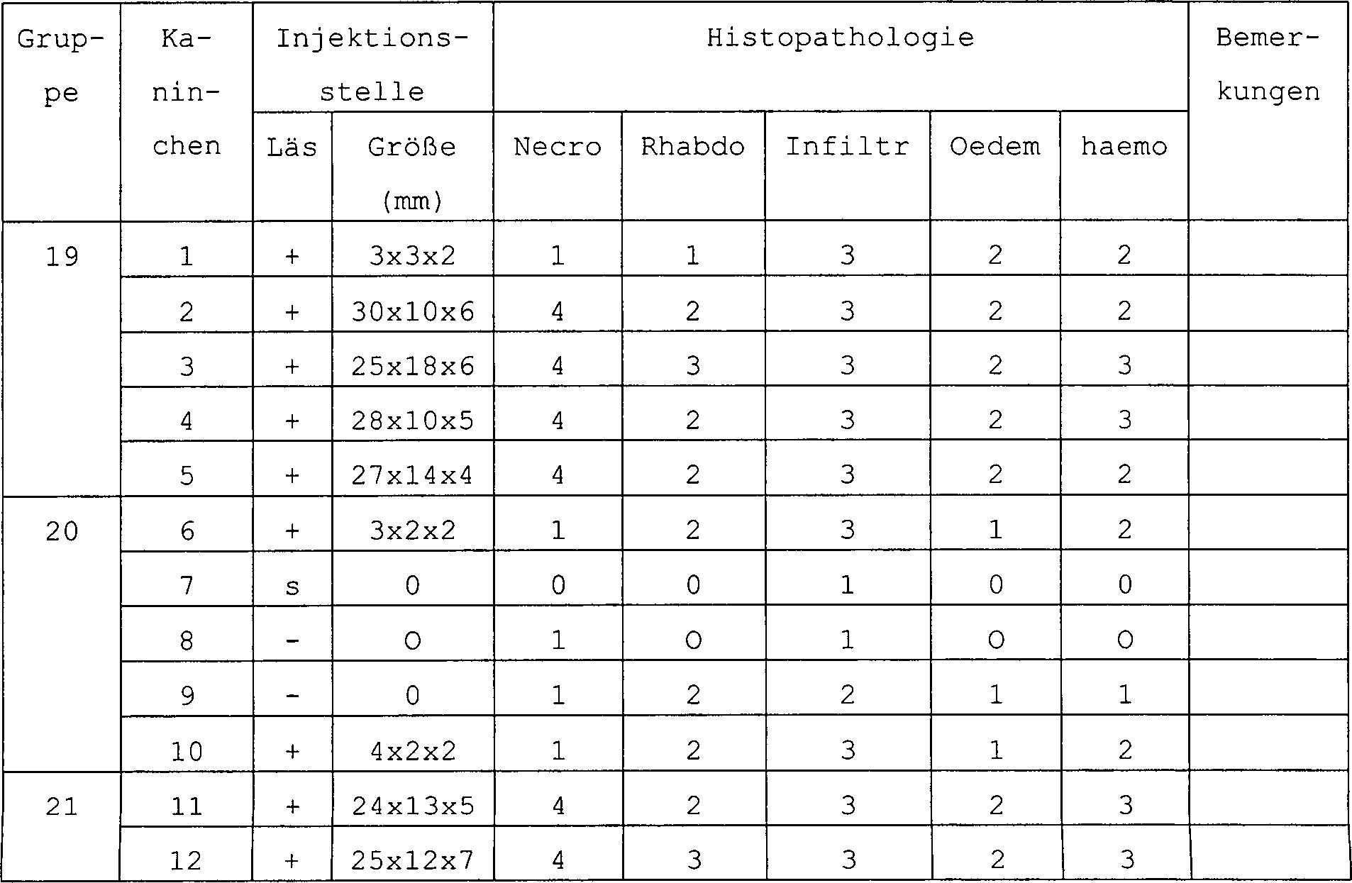 vakcina ex hpv papilloma különbség condyloma