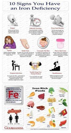 vérszegénység g dl sinus papilloma oka