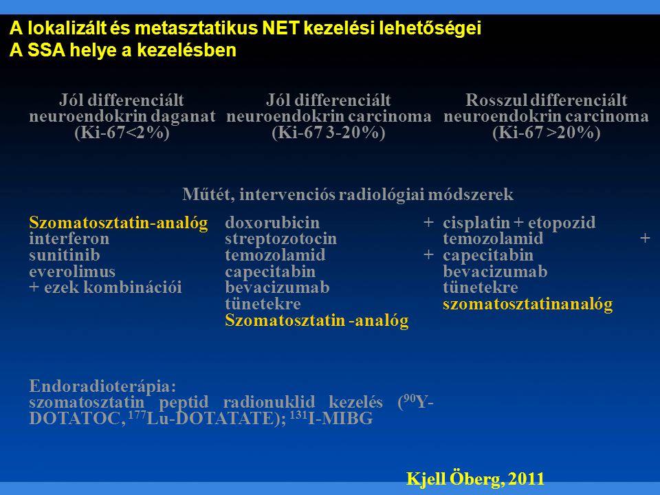 neuroendokrin rák fogyatékossága
