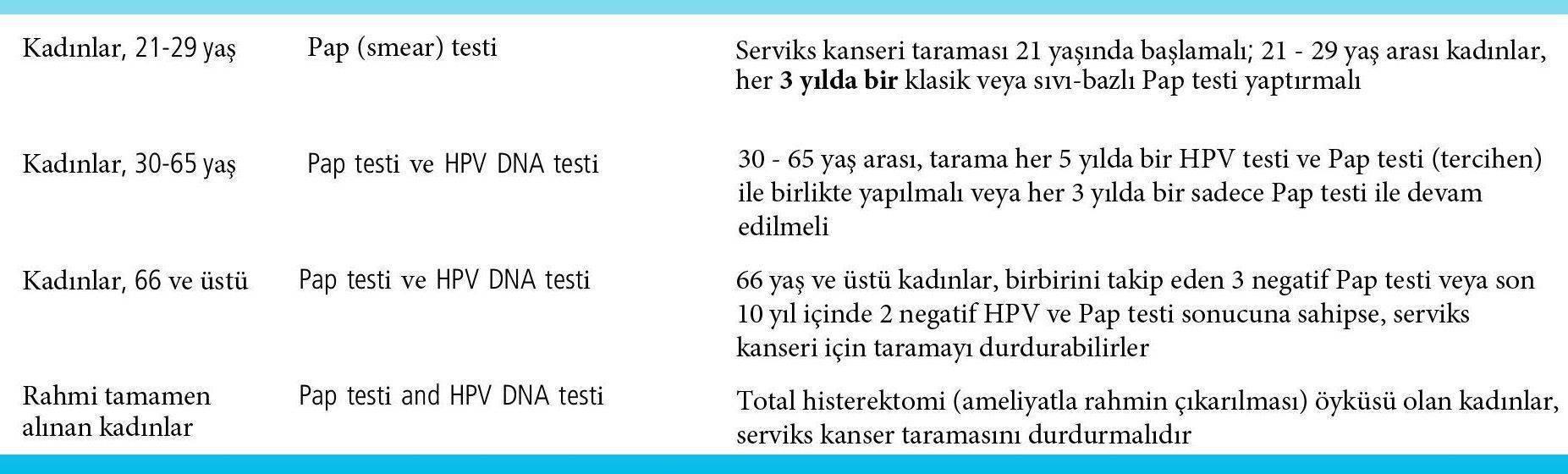 tes hpv dna adalah papilloma vírus torokember